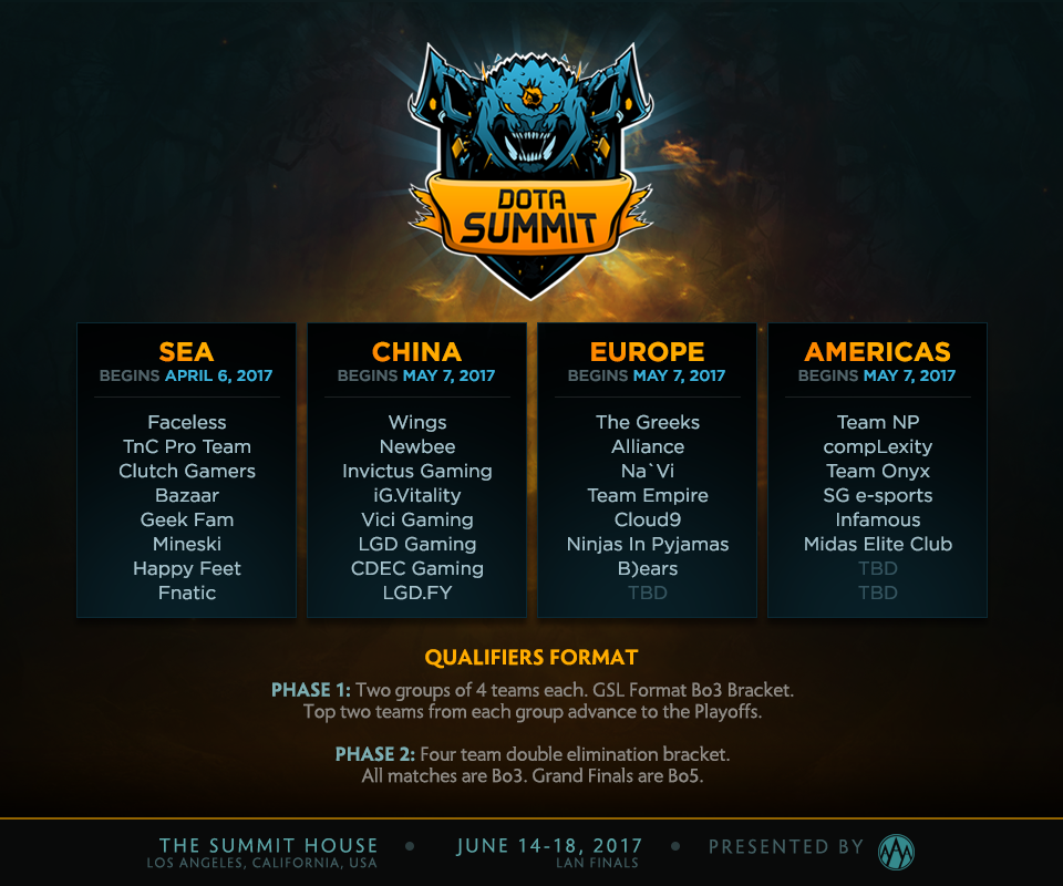 the_summit_7_roster